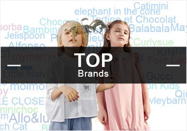 針對童裝品牌,對2019年上半年品牌關注數據進行整理,提煉出市場點擊熱度和話題性極高的品牌大數據排名榜以及年齡段、風格、細節等多個角度進行分析。