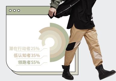 根据POP1月份用户下载量的TOP100男装裤装数据分析,运动风格和工装风格依旧是裤装设计中两大重点风格;其中以宽松的直筒裤和宽松运动收脚裤廓形为主;明辑线装饰、脚口设计以及侧缝装饰在本月中较为重要。同时Sacai的21秋冬男裤单品值得大家关注。
