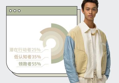 根据POP2月份用户下载量的TOP100男装夹克数据分析,时尚运动以及运动休闲风格单品仍旧是夹克单品重要的的风格趋势。在廓形方面以翻领收腰、翻领直筒和棒球夹克款式为主,同时也不乏色块拼接运动风夹克廓形。细节方面侧缝用拉链分割、领部辅料装饰和肘部切割等方面的设计,为夹克单品的设计带来亮点。
