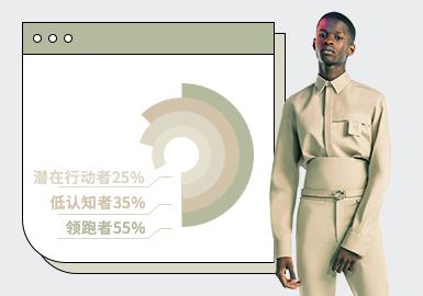 根据POP2月份用户下载量的TOP100男装衬衫数据分析,商务休闲风格依然占据主要地位。图案方向,条纹和格纹成为衬衫设计的重点图案,简笔印花可以使得衬衫往潮流方向靠拢,吸引更年轻消费者的注意。细节方向,位于正中的门襟设计依然是一大亮点,表达个性需求。值得注意的是,极简风衬衫设计依然受到欢迎,可持续关注。