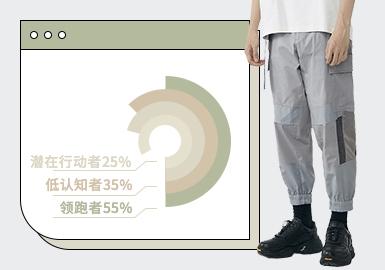 根据POP3月份用户下载量的TOP100男装裤装数据分析,商务和工装风格在本月依然得到较多关注,时尚休闲和运动休闲风格也有一定的关注。细节上腰头、裤脚和口袋在细节上都增加相应变化,为裤装设计提供更多新颖设计点。工艺上,色块的拼接在本月大量出现,色彩主要以跳跃的色彩为主。