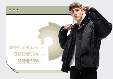 根据POP3月份用户下载量的TOP100男装棉羽绒数据分析,长款棉羽绒和面包服设计的款式从细节和设计入手,在本月得到一定关注。工艺方面,将不同材质拼接的棉羽绒进行叠层处理增加层次感的同时也更加个性化的表达自我。细节上,口袋的变化依然是值得关注的重点,不同结构的设计、材质的碰撞等细节,更加提升口袋设计的丰富度。