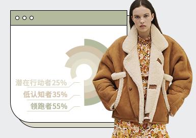 根据POP 3月用户下载量TOP100女装皮衣皮草数据分析,简约中淑风格为月内主要关注风格。单品上夹克占比较大,与上月比大衣稍有下降,材质上皮衣仍占主导地位, 截短廓形在本月有明显提升,拼接、绗缝工艺关注度依然较高。