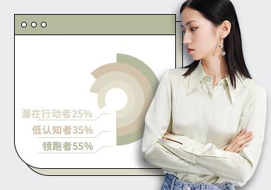 根据POP2-4月份女装衬衫单品数据库用户下载量TOP100进行分析,通过数据分析衬衫中简欧中淑稳居风格第一,时尚休闲次之,少淑女衬衫单品中偏森系甜美的感受在市场上有上升趋势。廓形方面偏简欧中淑风格的A摆衬衫廓形成为重点,而具有特定风格的学院风廓形上则偏中长款为主、少淑甜美风偏短款版型为主。工艺方面木耳边和荷叶边仍是设计主流,褶裥和镶边工艺都有较明显的提升。