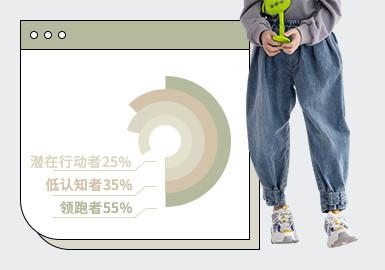 基于对4月用户浏览搜索互动数据的统计,综合推出女童中长裤单品TOP热榜。在4月数据表现中,风格主要以日韩、时尚休闲为主,图案上以字母、动物图案为主,工艺上以定位印花、拼接撞色以及局部装饰的细节作为关注重点。
